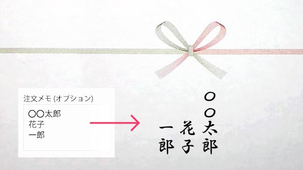 熨斗オプション